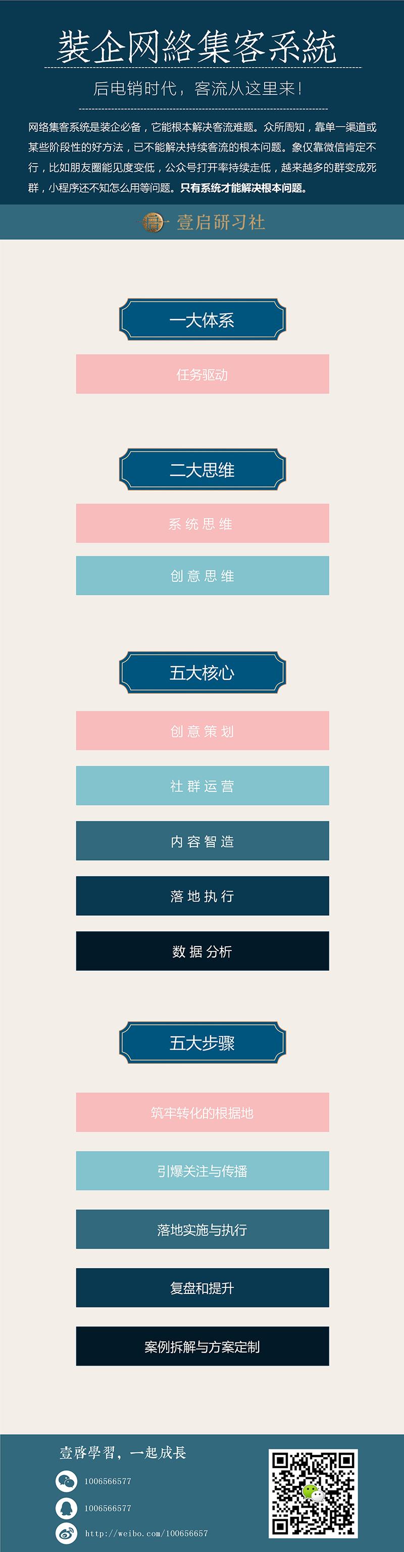 集客系统01(体系).jpg